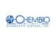 Chembio Diagnostics